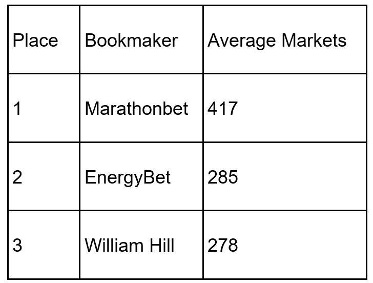 spain italy odds ladbrokes betting