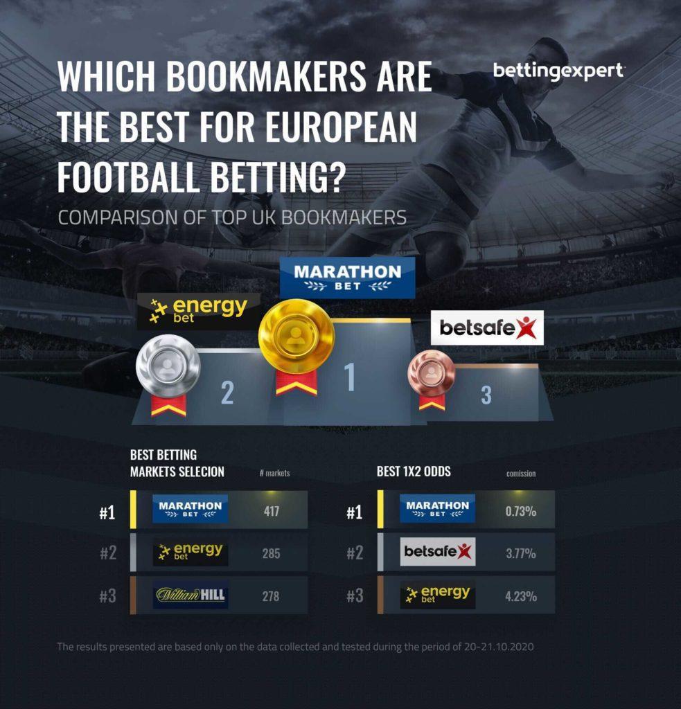 Fiorentina-lazio betting expert nfl gaming betting sites